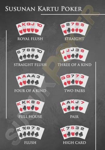 Panduan Cara Main Poker Online Untuk Pemula